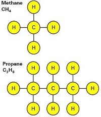 propane and methane